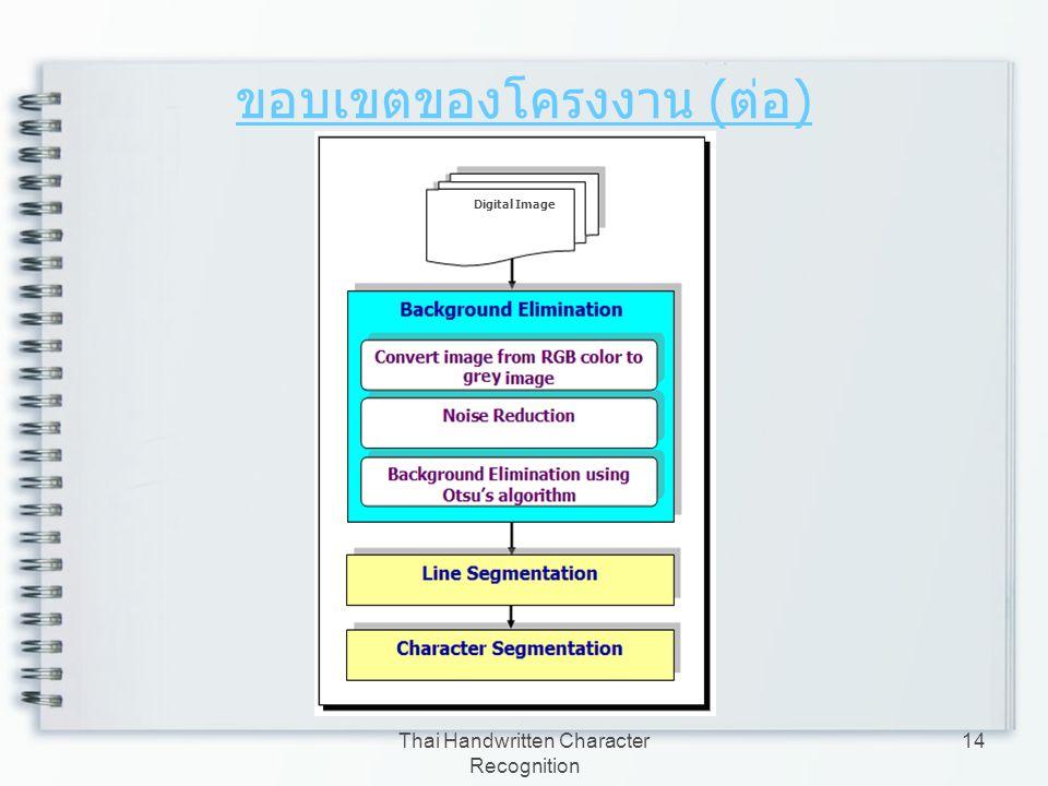 Thai Handwritten Character Recognition 14 ขอบเขตของโครงงาน ( ต่อ ) Digital Image