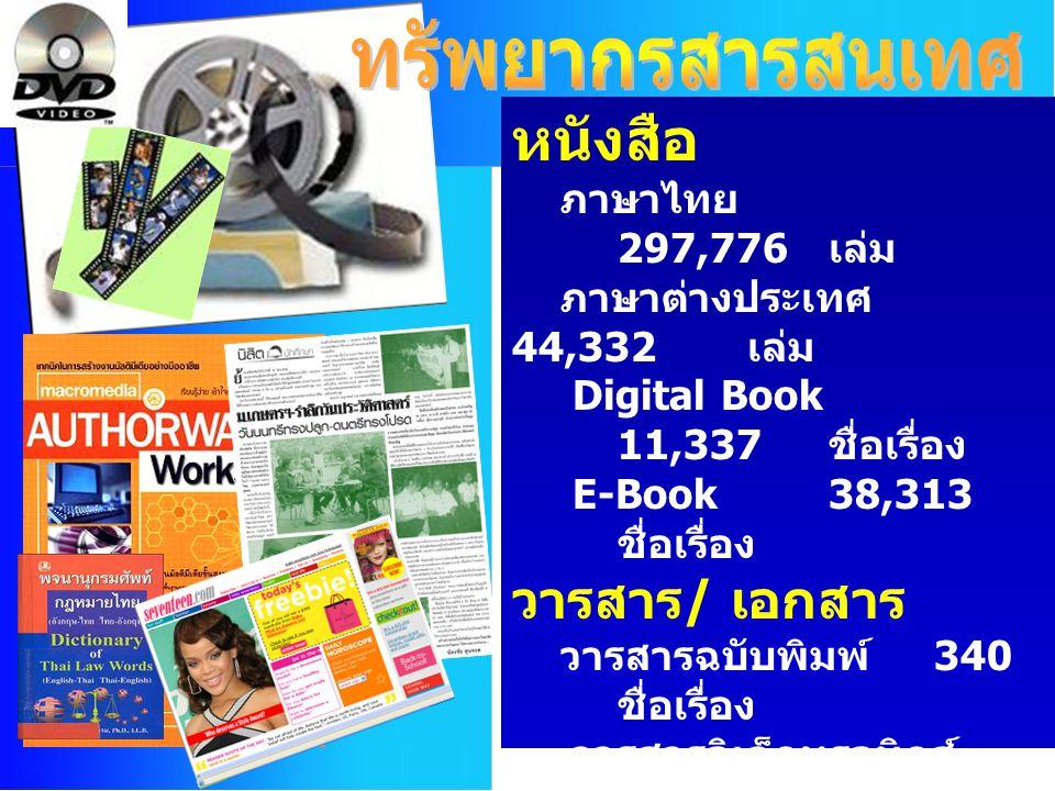 หนังสือ ภาษาไทย 297,776 เล่ม ภาษาต่างประเทศ 44,332 เล่ม Digital Book 11,337 ชื่อเรื่อง E-Book38,313 ชื่อเรื่อง วารสาร / เอกสาร วารสารฉบับพิมพ์ 340 ชื่