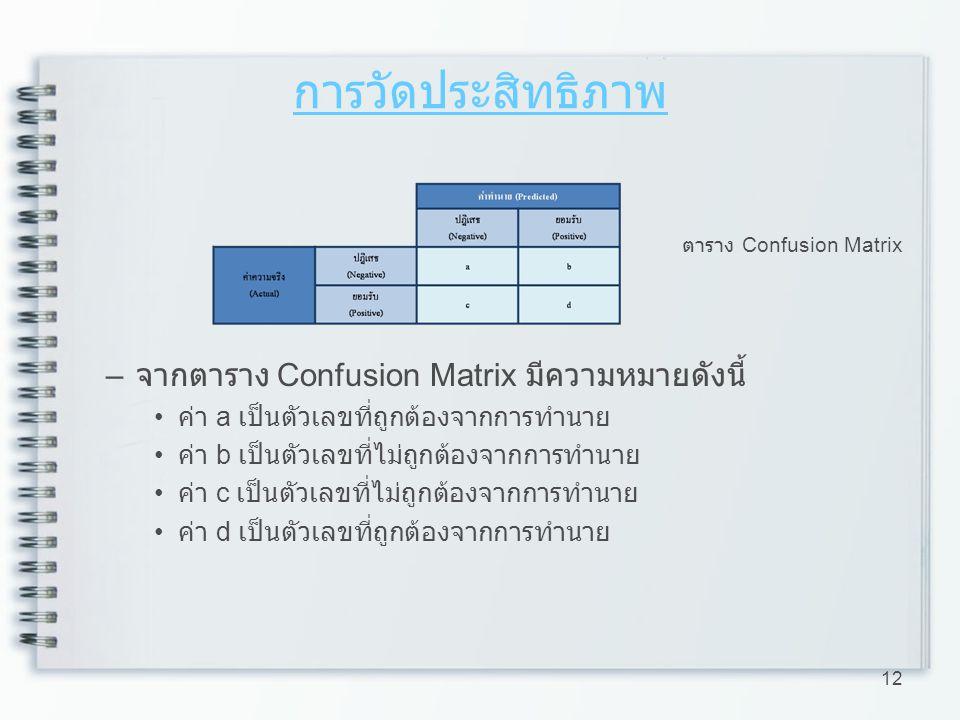 การวัดประสิทธิภาพ – จากตาราง Confusion Matrix มีความหมายดังนี้ ค่า a เป็นตัวเลขที่ถูกต้องจากการทำนาย ค่า b เป็นตัวเลขที่ไม่ถูกต้องจากการทำนาย ค่า c เป