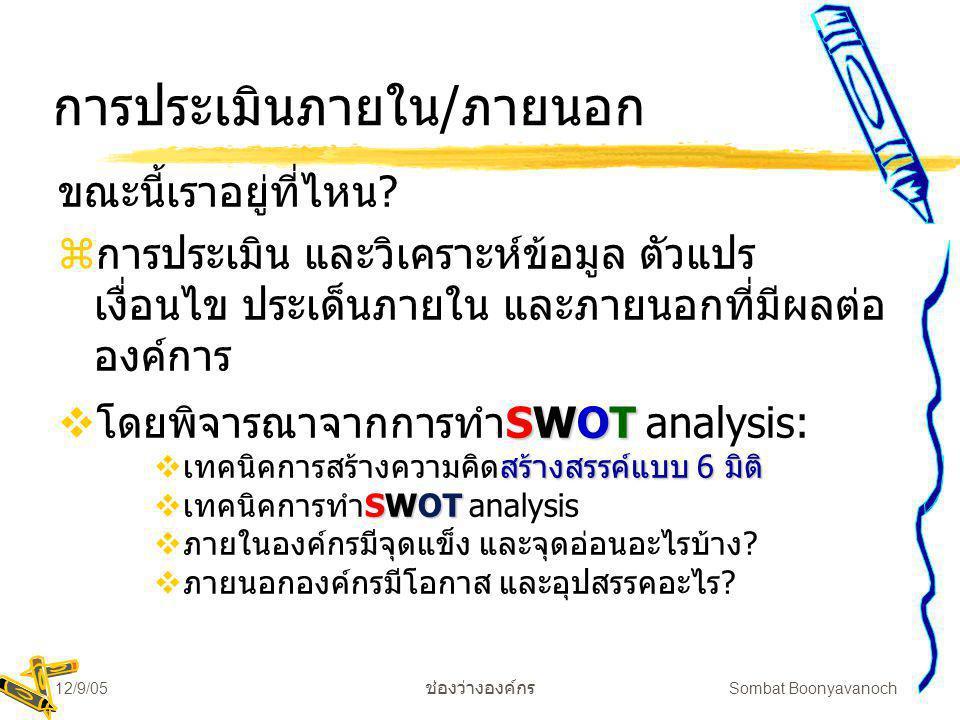 12/9/05 ช่องว่างองค์กร Sombat Boonyavanoch การประเมินภายใน zสถานะของสินค้า และบริการ zแยกให้ชัดระหว่างจุดแข็งกับจุดอ่อนขององค์กร zประเมินตำแหน่ง ศักยภาพ และโอกาสขององค์กร zแยกแยะให้ออกว่าอะไรคือวิกฤต หรือโอกาสเพื่อ กำหนดกลยุทธ์หลักขององค์การให้ถูกต้อง zประเมินกำลังที่จะทำงานแก้ปัญหาไปสู่โอกาส zมีการปรับปรุงสิ่งจูงใจพนักงานครั้งสุดท้ายเมื่อไร?