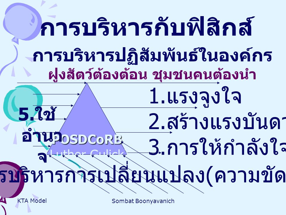 KTA Model Sombat Boonyavanich การบริหารกับฟิสิกส์ POSDCoRB (Luther Gulick) 1. แรงจูงใจ 2. สร้างแรงบันดาลใจ 3. การให้กำลังใจ 5. ใช้ อำนา จ 4. การบริหาร