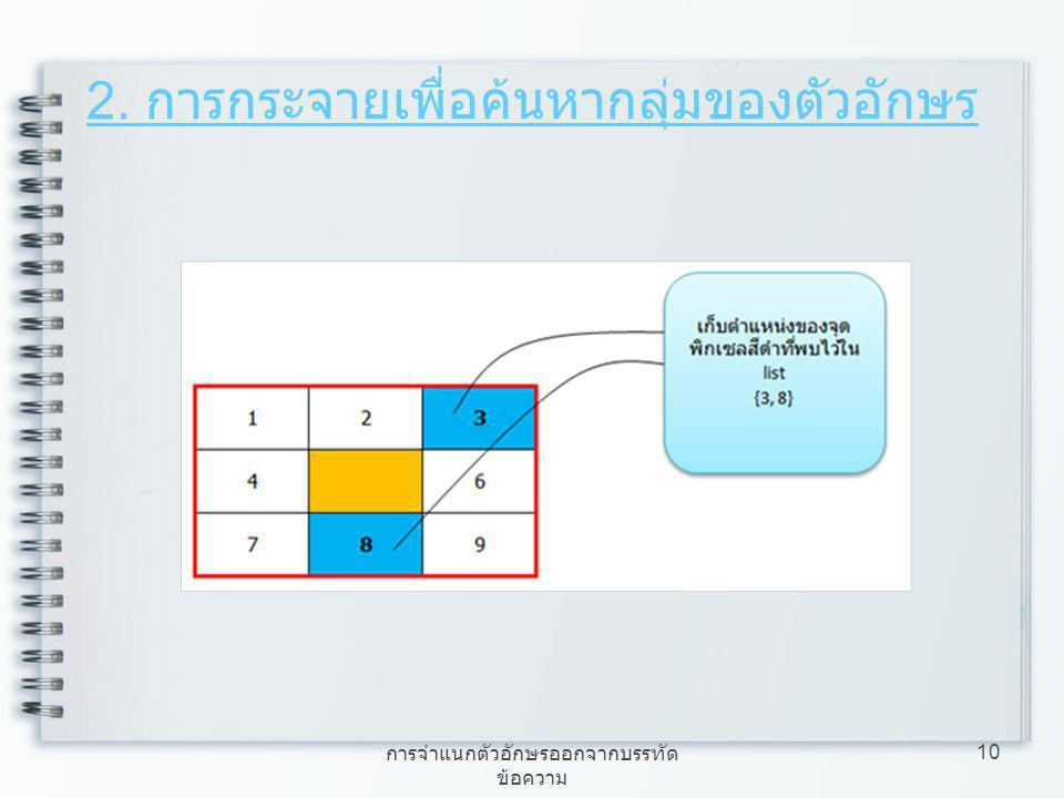 การจำแนกตัวอักษรออกจากบรรทัด ข้อความ 11 2. การกระจายเพื่อค้นหากลุ่มของตัวอักษร