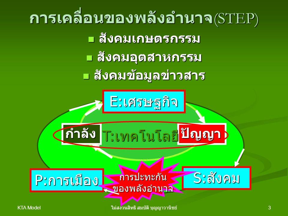 KTA Model 3 ไม่สงวนสิทธิ สมบัติ บุญญาวานิชย์ การเคลื่อนของพลังอำนาจ (STEP) สังคมเกษตรกรรม สังคมเกษตรกรรม สังคมอุตสาหกรรม สังคมอุตสาหกรรม สังคมข้อมูลข่