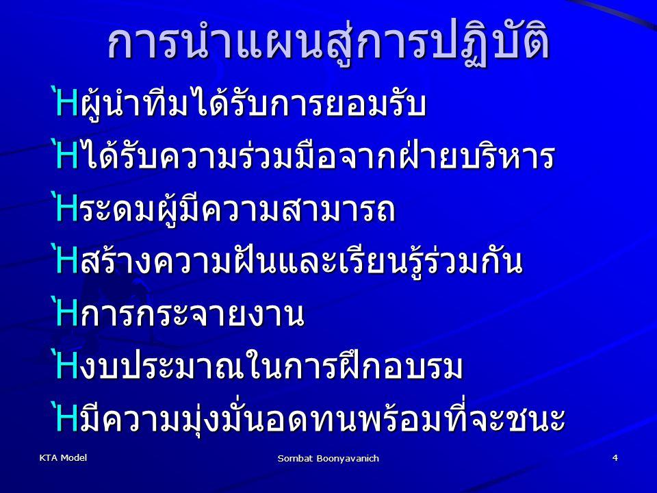 KTA Model Sombat Boonyavanich 4การนำแผนสู่การปฏิบัติ Ὴผู้นำทีมได้รับการยอมรับ Ὴได้รับความร่วมมือจากฝ่ายบริหาร Ὴระดมผู้มีความสามารถ Ὴสร้างความฝันและเรี
