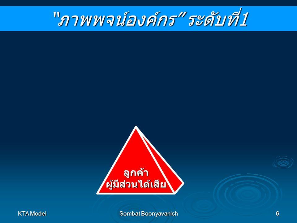 KTA ModelSombat Boonyavanich6 ลูกค้าผู้มีส่วนได้เสีย ภาพพจน์องค์กร ระดับที่1