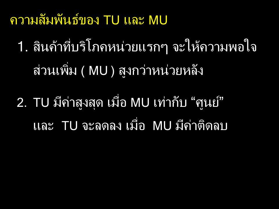 """1.สินค้าที่บริโภคหน่วยแรกๆ จะให้ความพอใจ ส่วนเพิ่ม ( MU ) สูงกว่าหน่วยหลัง 2.TU มีค่าสูงสุด เมื่อ MU เท่ากับ """"ศูนย์"""" และ TU จะลดลง เมื่อ MU มีค่าติดลบ"""