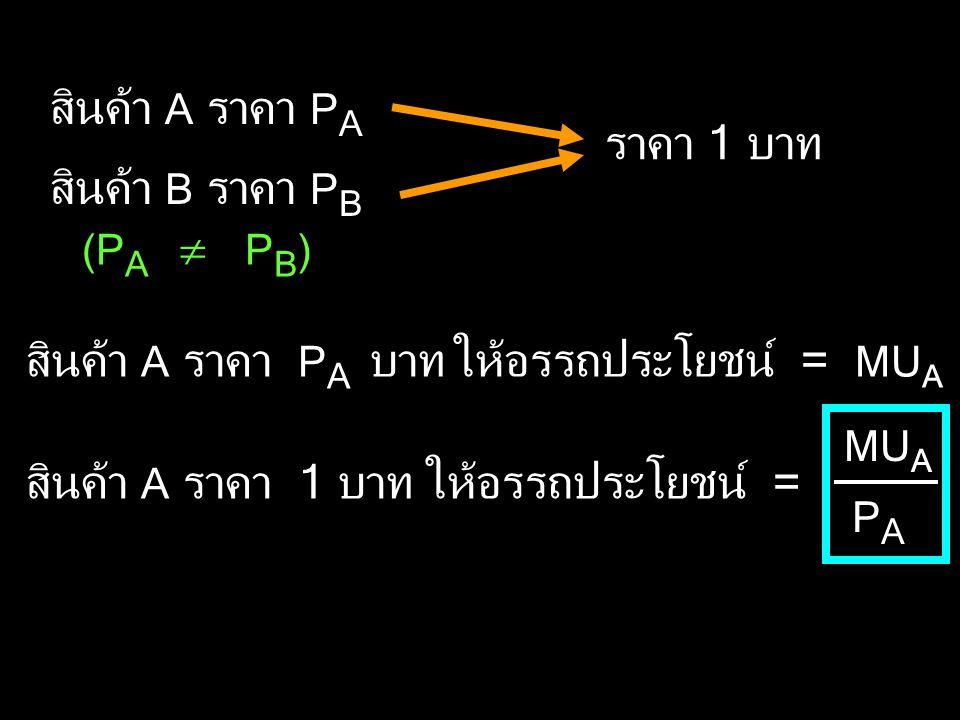 สินค้า A ราคา P A บาท ให้อรรถประโยชน์ = MU A สินค้า A ราคา 1 บาท ให้อรรถประโยชน์ = ราคา 1 บาท PAPA MU A สินค้า A ราคา P A สินค้า B ราคา P B (P A  P B