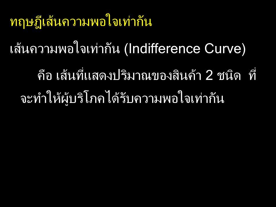 ทฤษฎีเส้นความพอใจเท่ากัน เส้นความพอใจเท่ากัน (Indifference Curve) คือ เส้นที่แสดงปริมาณของสินค้า 2 ชนิด ที่ จะทำให้ผู้บริโภคได้รับความพอใจเท่ากัน