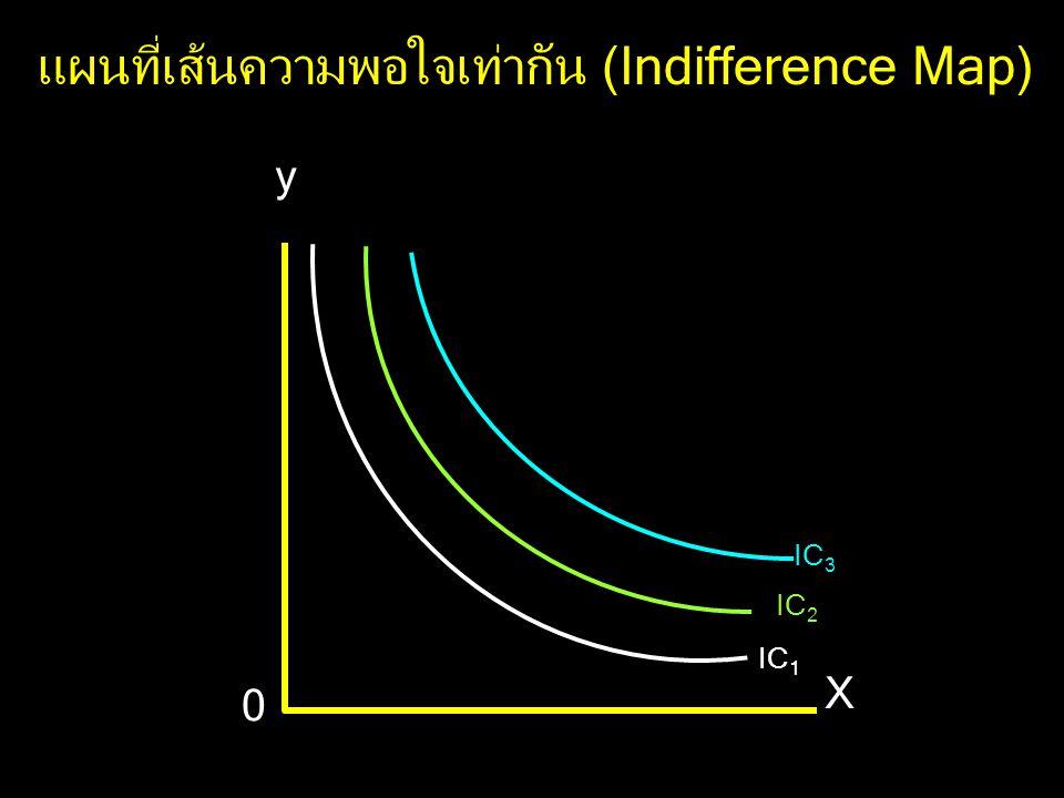 y X 0 IC 1 IC 2 IC 3 แผนที่เส้นความพอใจเท่ากัน (Indifference Map)
