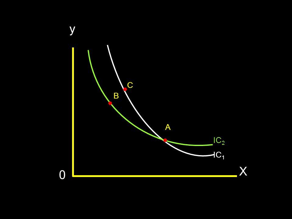 y X 0 IC 1 IC 2 C B A