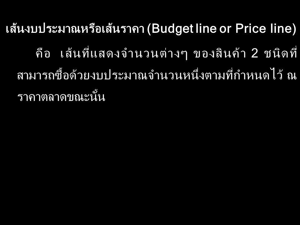 เส้นงบประมาณหรือเส้นราคา (Budget line or Price line) คือ เส้นที่แสดงจำนวนต่างๆ ของสินค้า 2 ชนิดที่ สามารถซื้อด้วยงบประมาณจำนวนหนึ่งตามที่กำหนดไว้ ณ รา