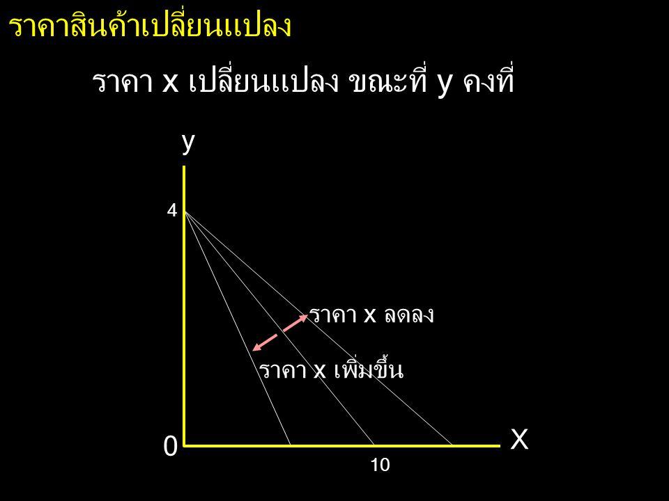 ราคาสินค้าเปลี่ยนแปลง y X 0 4 10 ราคา x ลดลง ราคา x เพิ่มขึ้น ราคา x เปลี่ยนแปลง ขณะที่ y คงที่