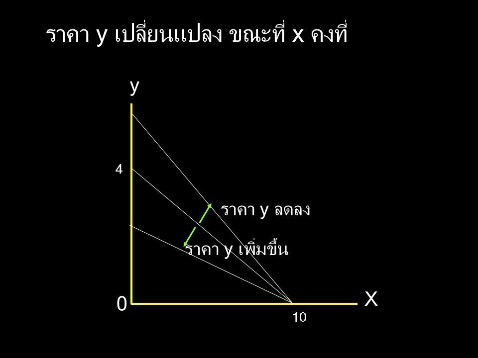ราคา y เปลี่ยนแปลง ขณะที่ x คงที่ y X 0 4 10 ราคา y ลดลง ราคา y เพิ่มขึ้น