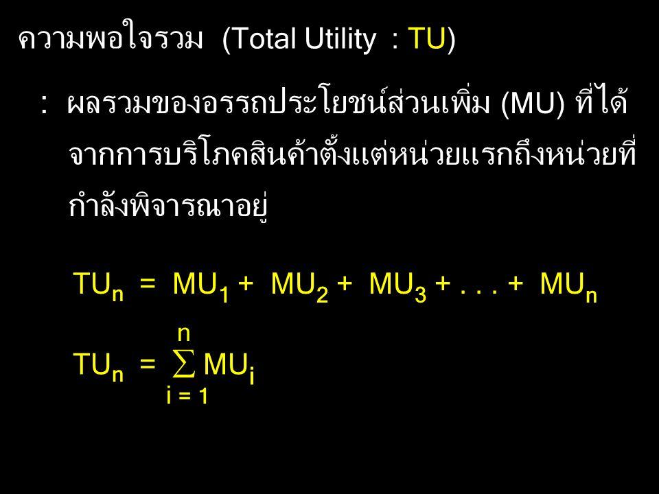 TU n = MU 1 + MU 2 + MU 3 +... + MU n ความพอใจรวม (Total Utility : TU) : ผลรวมของอรรถประโยชน์ส่วนเพิ่ม (MU) ที่ได้ จากการบริโภคสินค้าตั้งแต่หน่วยแรกถึ