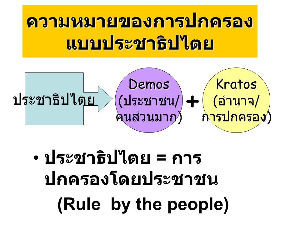 ความหมายของการปกครอง แบบประชาธิปไตย ประชาธิปไตย = การ ปกครองโดยประชาชน (Rule by the people) Demos ( ประชาชน / คนส่วนมาก ) Kratos ( อำนาจ / การปกครอง )