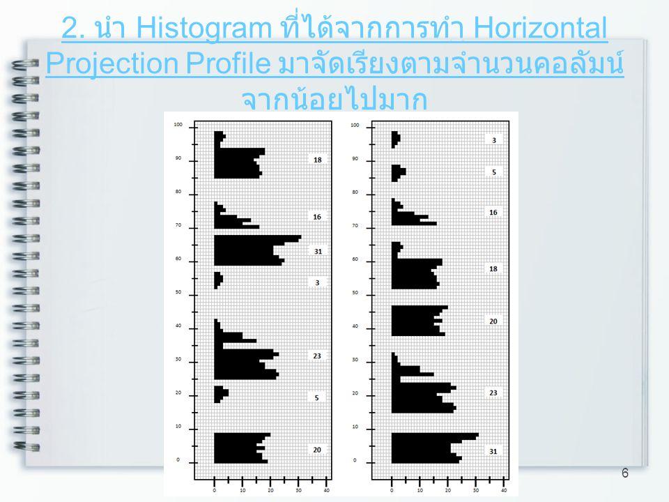 การจำแนกตัวอักษรออกจากบรรทัด ข้อความ 7 3. นำค่า Histogram แต่ละช่วงมาลบกัน และหา ค่าที่มากที่สุด