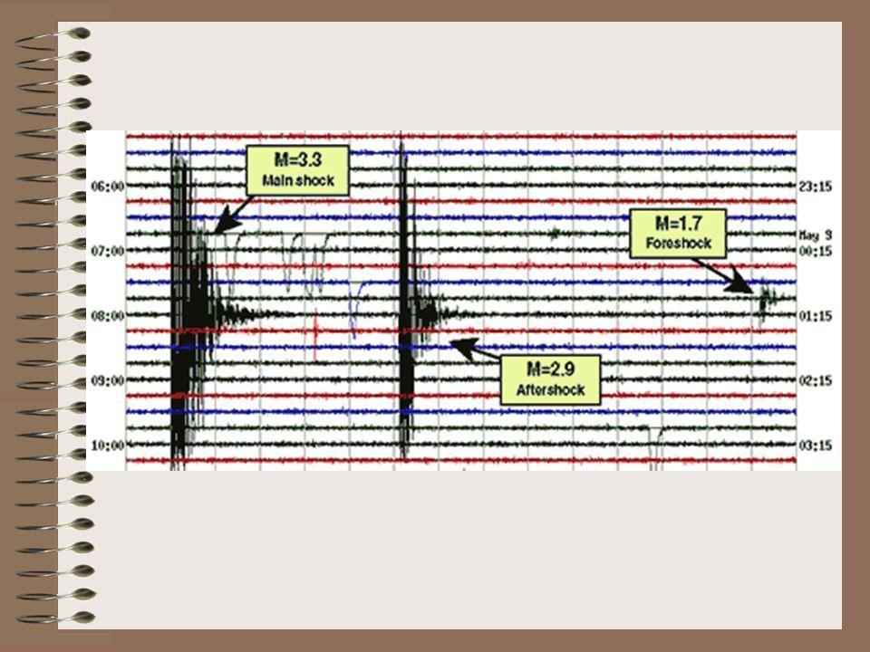 ลักษณะของคลื่นแผ่นดินไหวในดินที่ต่างกัน