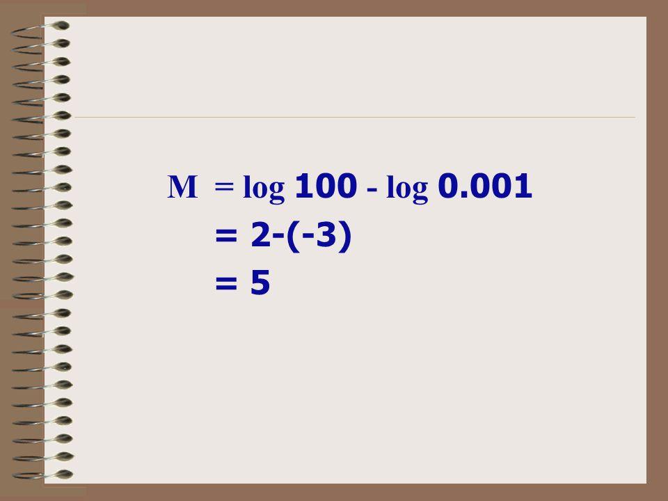 สูตรที่ใช้คำนวณ M = log A- log Ao เมื่อ M เป็นขนาดแผ่นดินไหว A เป็นความสูงของคลื่น สูงสุด Ao เป็นความสูงของคลื่นที่ ระดับศูนย์