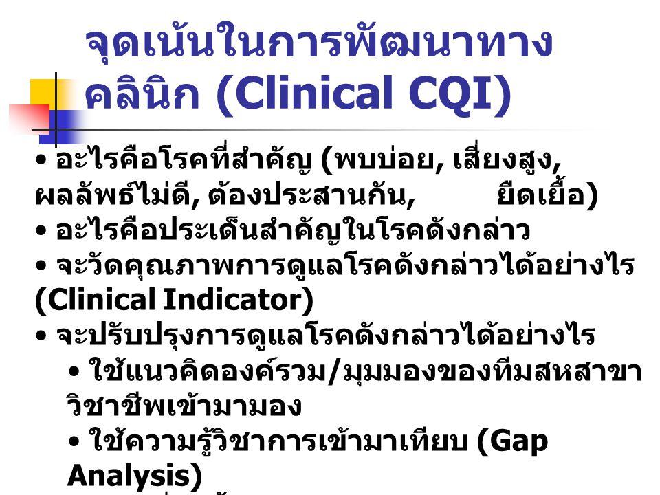 จุดเน้นในการพัฒนาทาง คลินิก (Clinical CQI) อะไรคือโรคที่สำคัญ ( พบบ่อย, เสี่ยงสูง, ผลลัพธ์ไม่ดี, ต้องประสานกัน, ยืดเยื้อ ) อะไรคือประเด็นสำคัญในโรคดัง