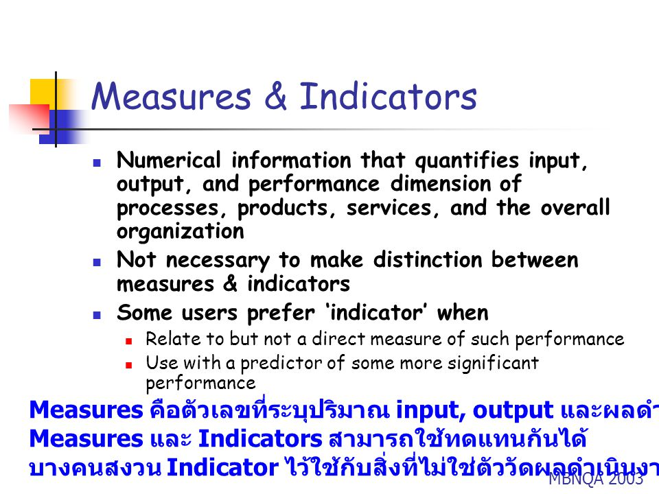 Measures & Indicators Numerical information that quantifies input, output, and performance dimension of processes, products, services, and the overall