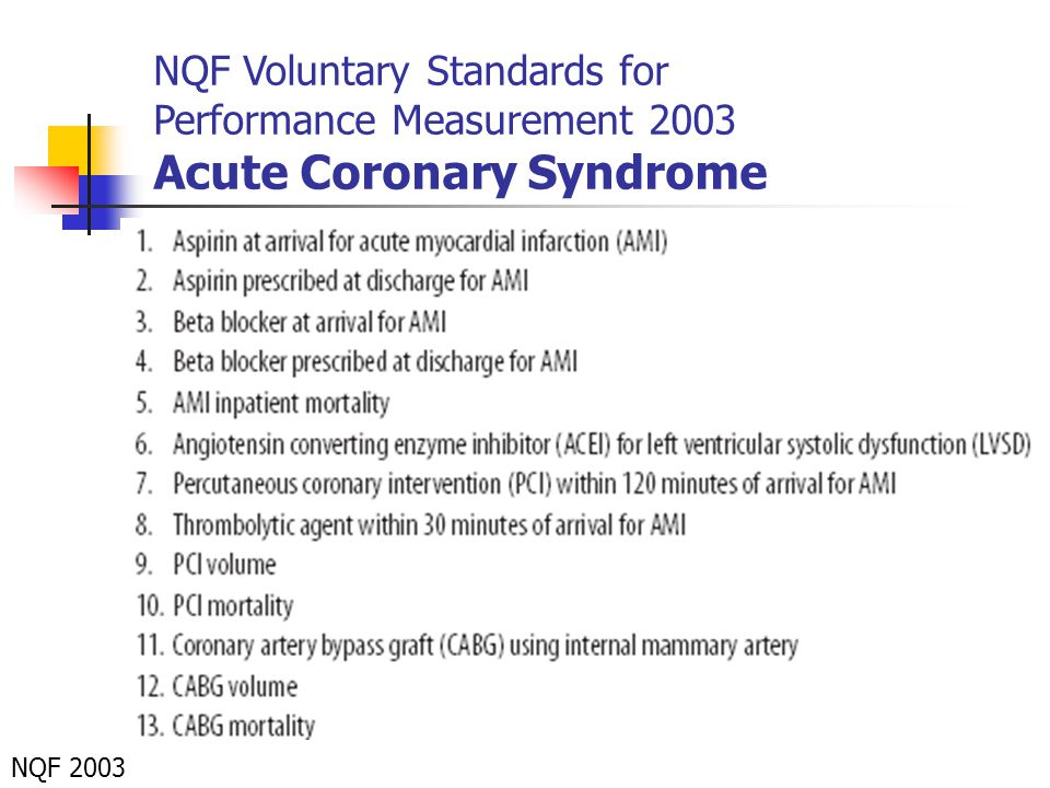 NQF 2003 NQF Voluntary Standards for Performance Measurement 2003 Acute Coronary Syndrome