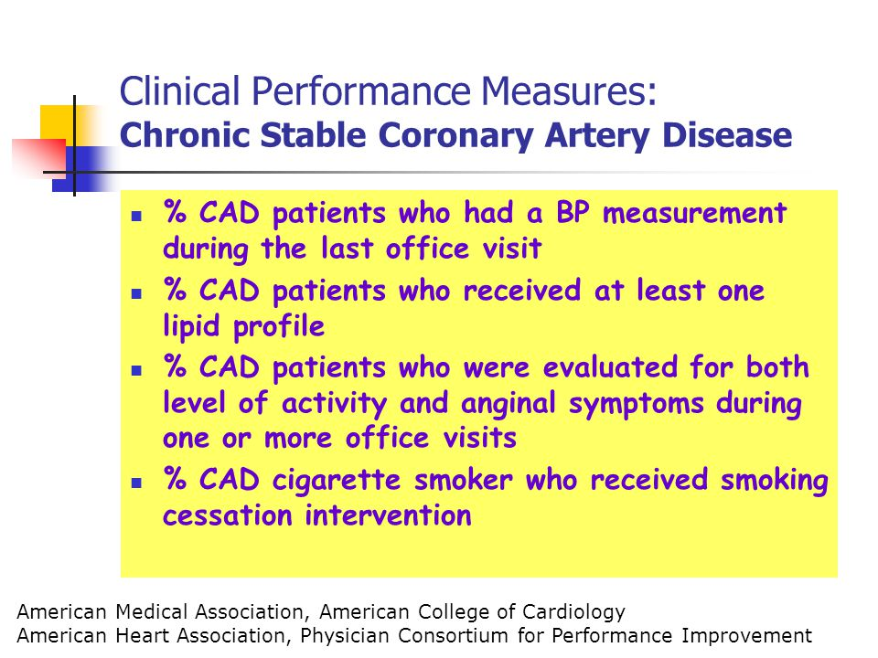 % CAD patients who had a BP measurement during the last office visit % CAD patients who received at least one lipid profile % CAD patients who were ev