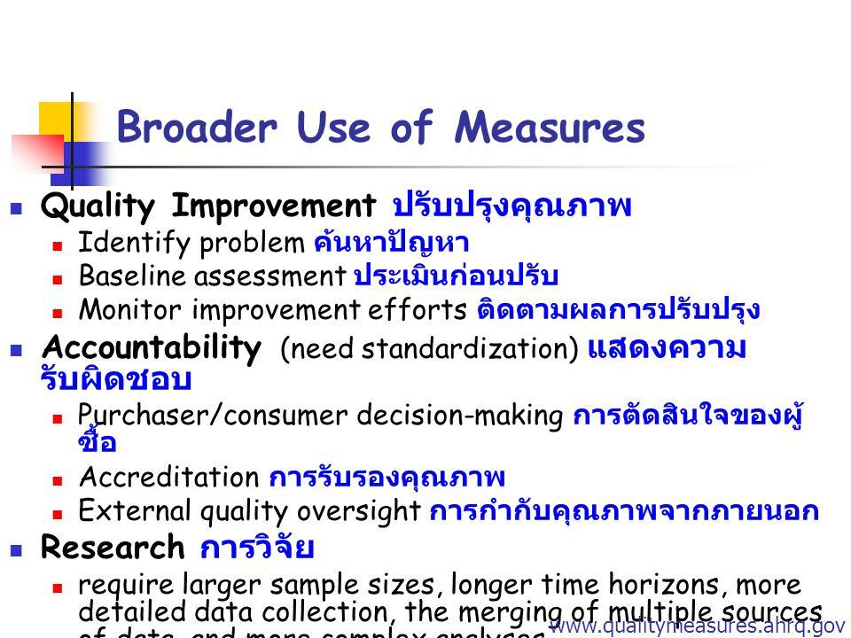 Broader Use of Measures Quality Improvement ปรับปรุงคุณภาพ Identify problem ค้นหาปัญหา Baseline assessment ประเมินก่อนปรับ Monitor improvement efforts