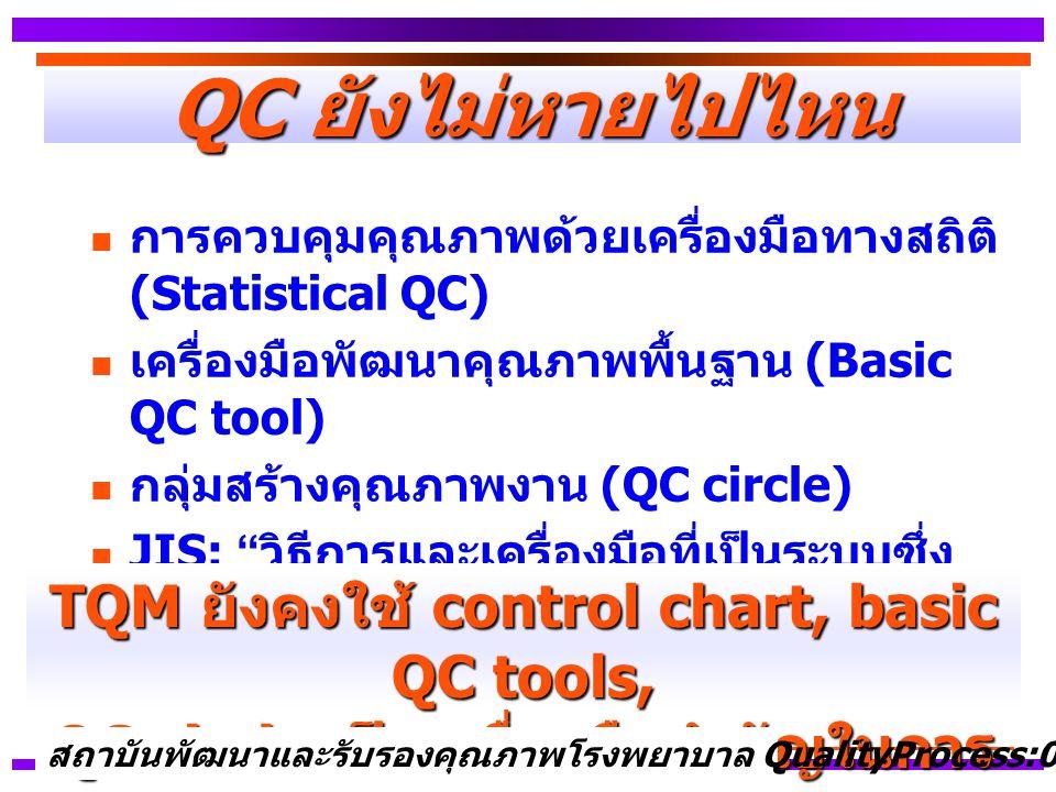 QC ยังไม่หายไปไหน การควบคุมคุณภาพด้วยเครื่องมือทางสถิติ (Statistical QC) เครื่องมือพัฒนาคุณภาพพื้นฐาน (Basic QC tool) กลุ่มสร้างคุณภาพงาน (QC circle)