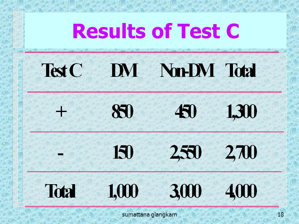 sumattana glangkarn18 Results of Test C