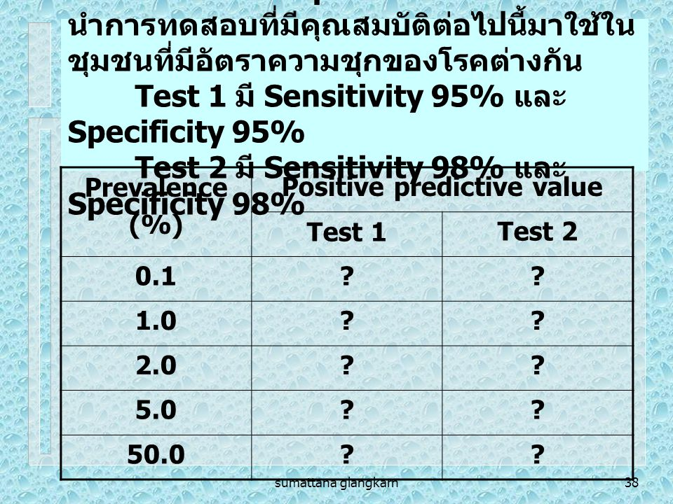 sumattana glangkarn38 จงหาค่า Positive predictive value เมื่อ นำการทดสอบที่มีคุณสมบัติต่อไปนี้มาใช้ใน ชุมชนที่มีอัตราความชุกของโรคต่างกัน Test 1 มี Sensitivity 95% และ Specificity 95% Test 2 มี Sensitivity 98% และ Specificity 98% Prevalence (%) Positive predictive value Test 1Test 2 0.1?.