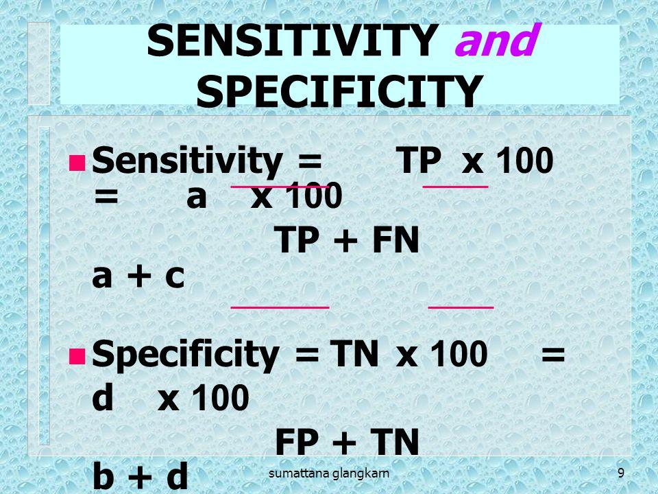 sumattana glangkarn40 Bayes' Theorem Positive predictive value = (Prevalence) (Sensitivity) (Prev) (Sen.) + (1- Prev) (1-Spec) Negative predictive value = (1-Prevalence) (Specificity) (1-Prev) (Spec.) + (Prev) (1-Sens)