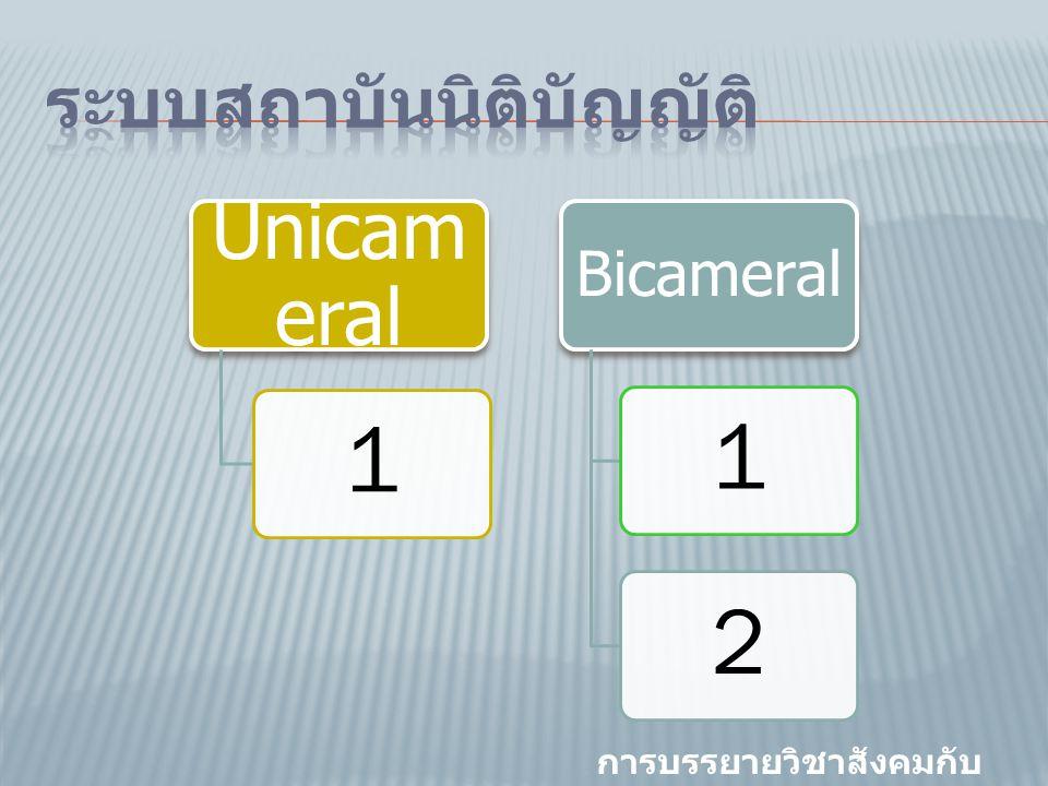 Unicam eral 1 Bicameral 12 การบรรยายวิชาสังคมกับ การเมือง