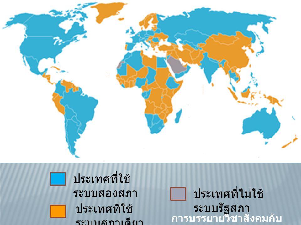 ประเทศที่ใช้ ระบบสองสภา ประเทศที่ใช้ ระบบสภาเดียว ประเทศที่ไม่ใช้ ระบบรัฐสภา การบรรยายวิชาสังคมกับ การเมือง
