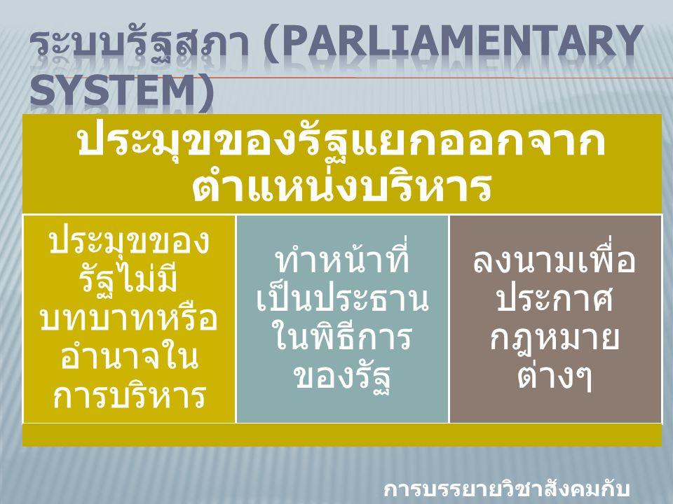 วุฒิสภา House of Lords Senate Upper House สภา ผู้แทนราษฎร House of Common House of Representatives Lower House