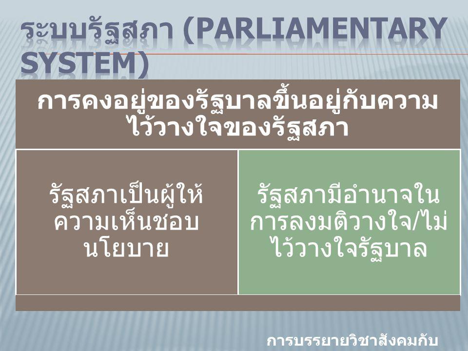 การคงอยู่ของรัฐบาลขึ้นอยู่กับความ ไว้วางใจของรัฐสภา รัฐสภาเป็นผู้ให้ ความเห็นชอบ นโยบาย รัฐสภามีอำนาจใน การลงมติวางใจ / ไม่ ไว้วางใจรัฐบาล การบรรยายวิชาสังคมกับ การเมือง