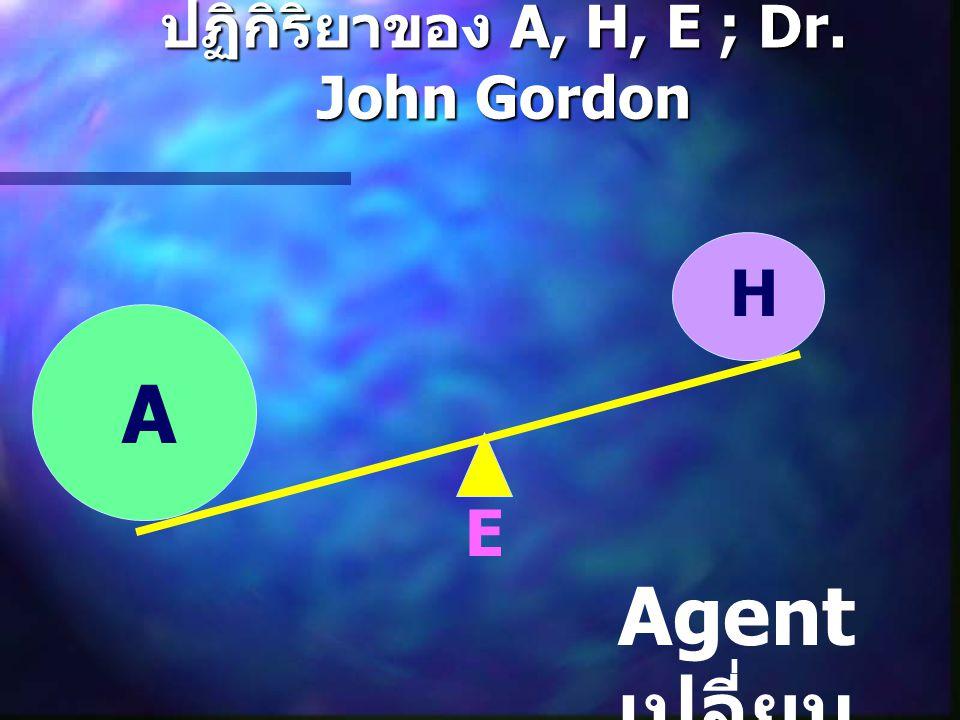 ปฏิกิริยาของ A, H, E ; Dr. John Gordon A H E Agent เปลี่ยน