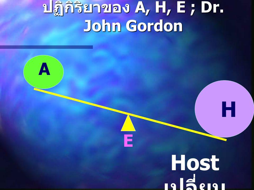 ปฏิกิริยาของ A, H, E ; Dr. John Gordon A H E Host เปลี่ยน