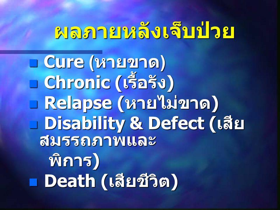 ผลภายหลังเจ็บป่วย Cure ( หายขาด ) Cure ( หายขาด ) Chronic ( เรื้อรัง ) Chronic ( เรื้อรัง ) Relapse ( หายไม่ขาด ) Relapse ( หายไม่ขาด ) Disability & D