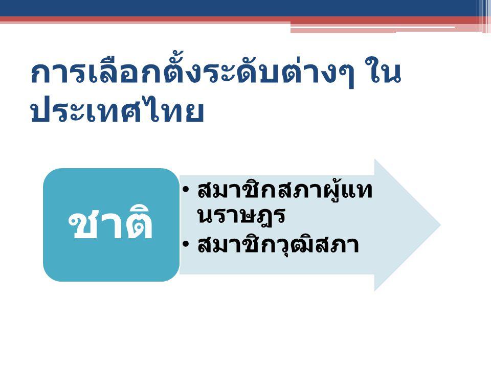 การเลือกตั้งระดับต่างๆ ใน ประเทศไทย สมาชิกสภาผู้แท นราษฎร สมาชิกวุฒิสภา ชาติ