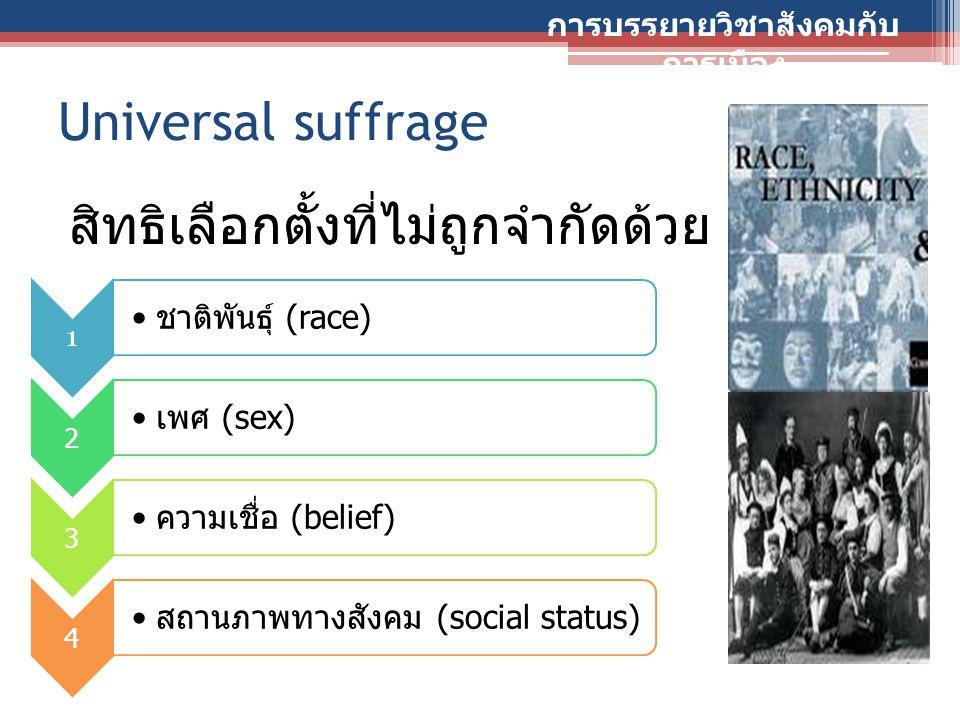 Universal suffrage สิทธิเลือกตั้งที่ไม่ถูกจำกัดด้วย 1 ชาติพันธุ์ (race) 2 เพศ (sex) 3 ความเชื่อ (belief) 4 สถานภาพทางสังคม (social status) การบรรยายวิ