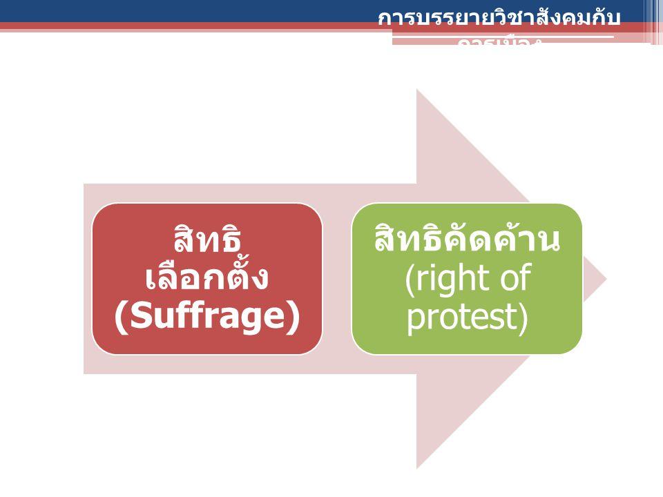 สิทธิ เลือกตั้ง (Suffrage) สิทธิคัดค้าน (right of protest) การบรรยายวิชาสังคมกับ การเมือง