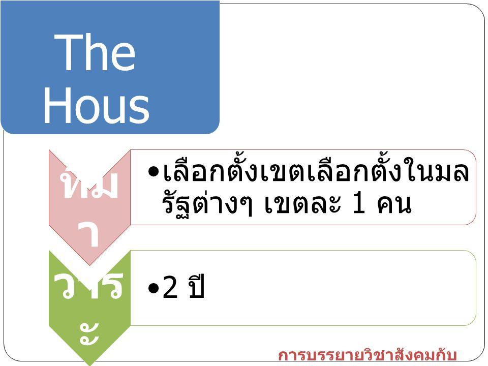The Hous e ที่ม า เลือกตั้งเขตเลือกตั้งในมล รัฐต่างๆ เขตละ 1 คน วาร ะ 2 ปี การบรรยายวิชาสังคมกับ การเมือง