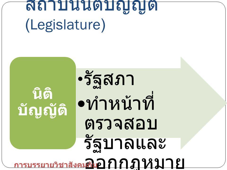 สถาบันนิติบัญญัติ (Legislature) รัฐสภา ทำหน้าที่ ตรวจสอบ รัฐบาลและ ออกกฎหมาย นิติ บัญญัติ การบรรยายวิชาสังคมกับ การเมือง