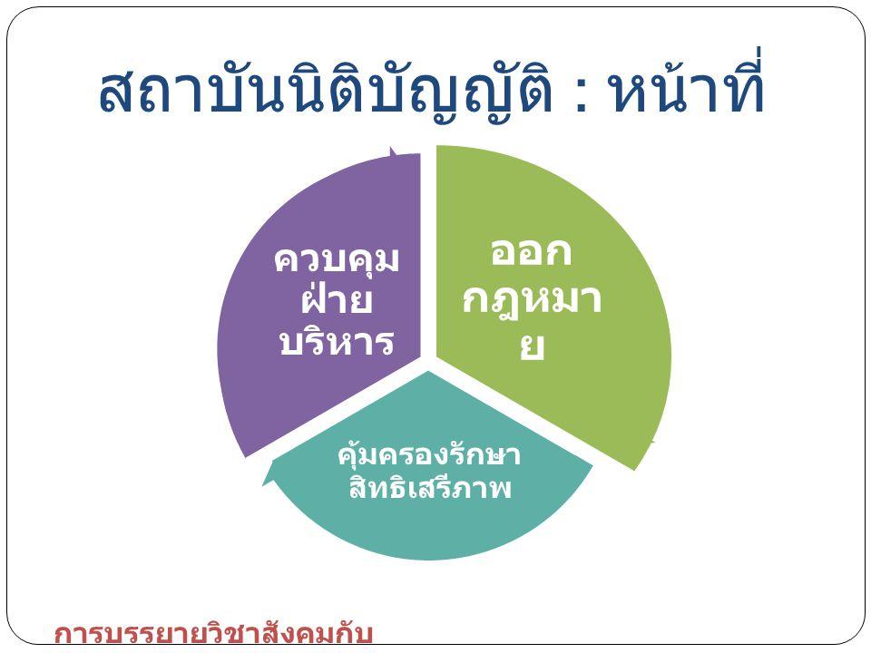Great Council Parliam ent พัฒนาการสถาบันนิติ บัญญัติ การบรรยายวิชาสังคมกับ การเมือง