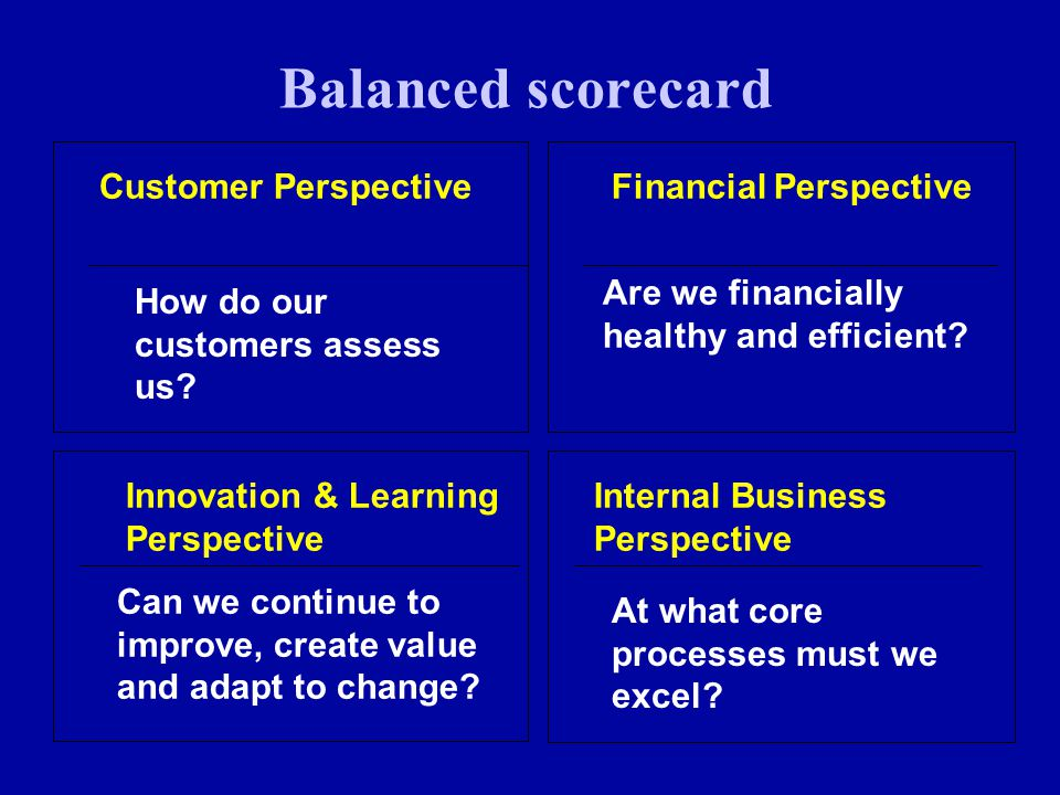 Balanced scorecard Customer Perspective Innovation & Learning Perspective Financial Perspective Internal Business Perspective Are we financially healthy and efficient.