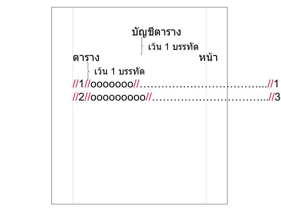 บัญชีตาราง เว้น 1 บรรทัด ตาราง หน้า //1//ooooooo//……………………………...//1 //2//ooooooooo//…………………………...//3 เว้น 1 บรรทัด