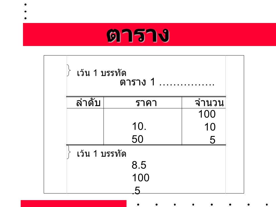 ตาราง เว้น 1 บรรทัด ตาราง 1 ……………. ลำดับราคาจำนวน 10. 50 8.5 100.5 100 10 5