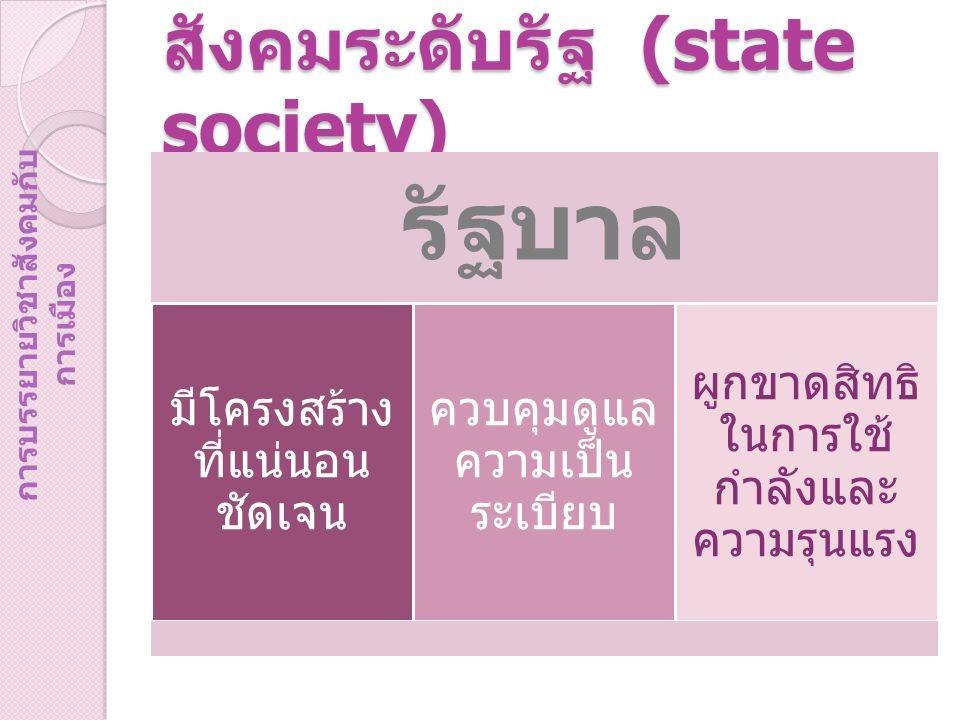 สังคมระดับรัฐ (state society) รัฐบาล มีโครงสร้าง ที่แน่นอน ชัดเจน ควบคุมดูแล ความเป็น ระเบียบ ผูกขาดสิทธิ ในการใช้ กำลังและ ความรุนแรง การบรรยายวิชาสังคมกับ การเมือง