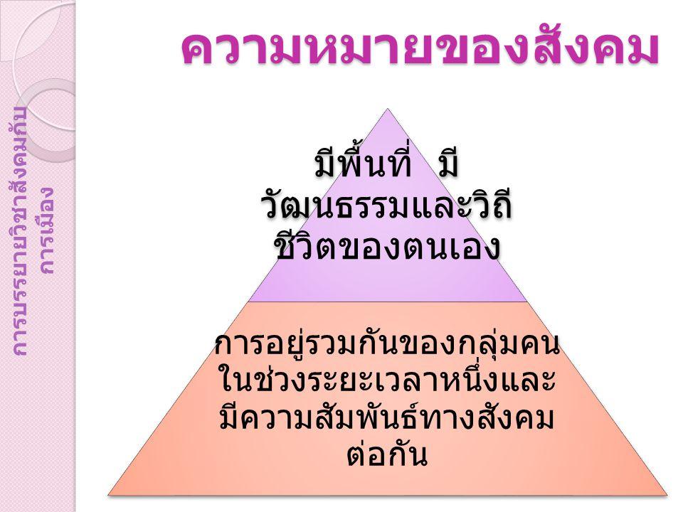 ระบบสังคม (social system) 1 อยู่รวมกันในระยะเวลายาวนาน ภายในพื้นที่หนึ่งๆ 2 มีปฏิสัมพันธ์ซึ่งกันและกัน มีวัฒนธรรมหรือมีระเบียบแบบแผน ในการดำเนินชีวิตเป็นของตนเอง 3 มีพันธะหน้าที่เกี่ยวข้องกัน มีกฎเกณฑ์ที่ต้องปฏิบัติร่วมกันในรูป ของระบบ การบรรยายวิชาสังคมกับ การเมือง