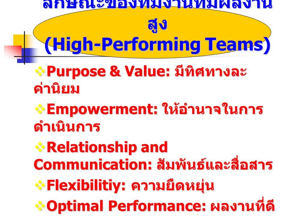 ความสำเร็จในการนำแผนไป ปฏิบัติ  วางระบบประสานกันระหว่างการ วางแผนและการควบคุม ทำการจัดตั้ง MBORR (Management By Objective Result and Rewards) การบริห